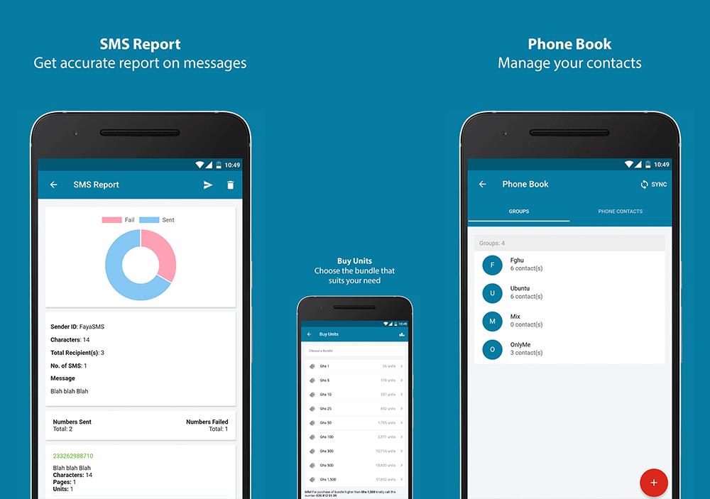 TuguMeso Mobile - Anchora Technologies
